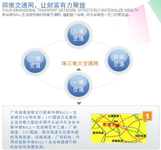 新華南MALL生活城_map